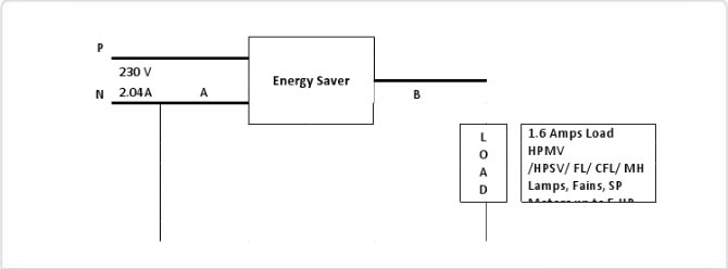 Lighting Energy Saver